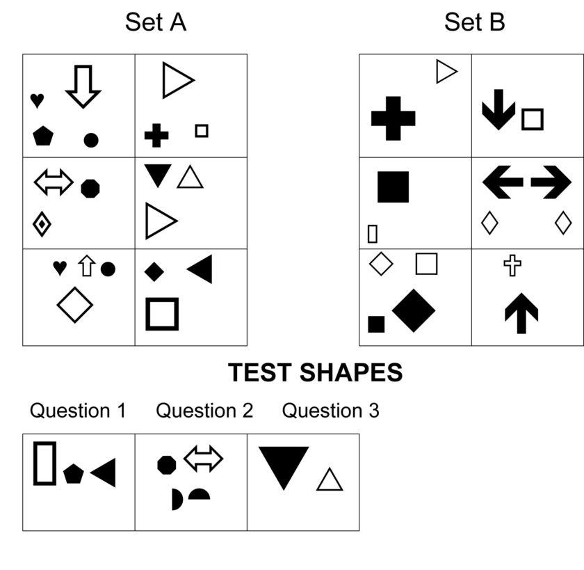 Assessment Tests Μέρος 3ο: Inductive & Logical Reasoning (Test